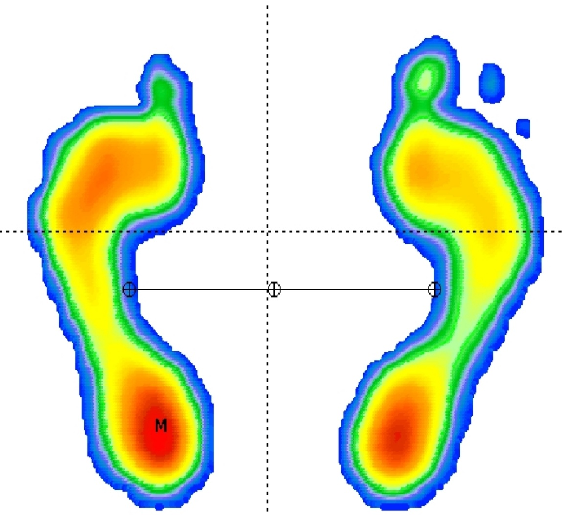 Messergebnis 1 Paar Füße auf dem Monitor